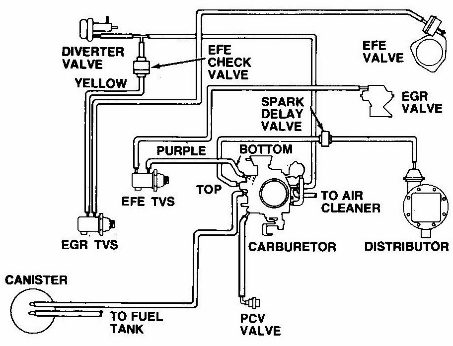 figure 111 chrysler vacuum system diagram for 1976 360cid