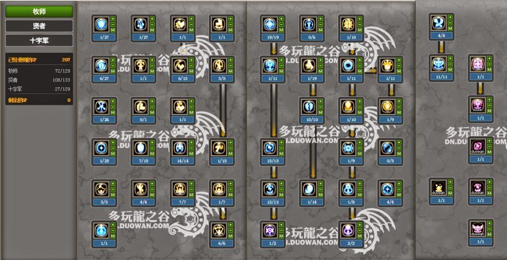 Crusader Skill Build