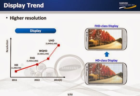 Samsung to unveil 4K Display