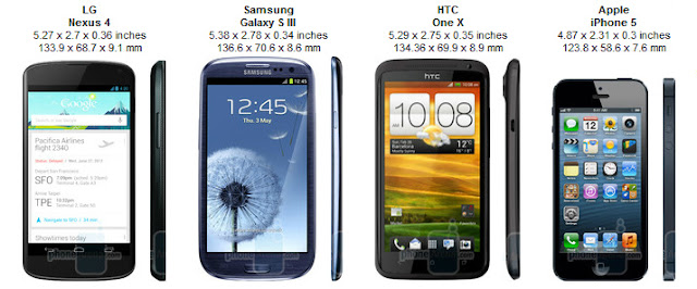 Nexus 4 vs. iPhone 5 vs. Galaxy S 3 vs. One X