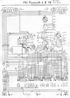 auto wiring diagram 2011 this is wiring diagram for 1961 plymouth belvedere fury or savoy old vintage car click the picture to downlo