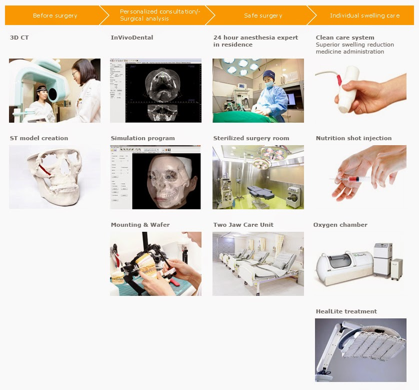 wonjin_plastic_surgery_Bimaxillary_operation