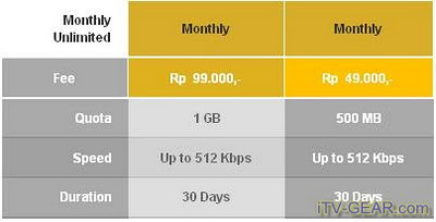 Cara Daftar Internet Unlimited XL