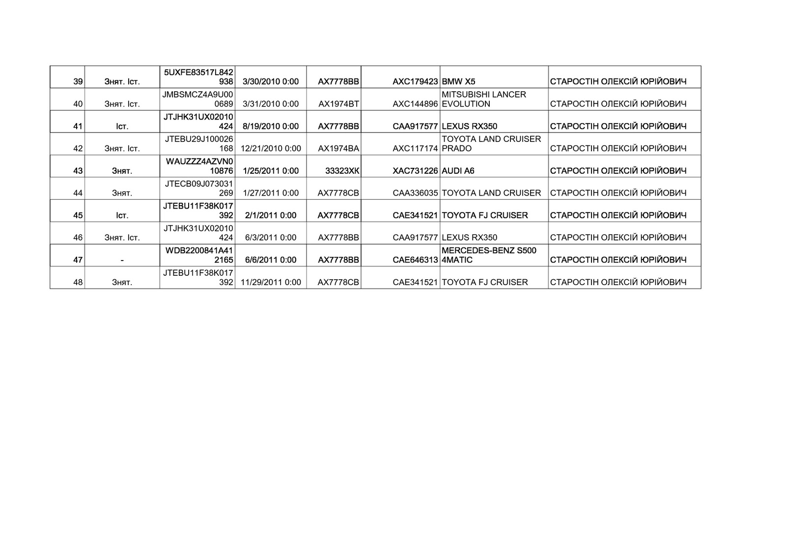бланк декларації про доходи 2014 для держслужбовців