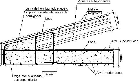 Libros de ingenieria civil descargar gratis descargar detalles constructivos columna - Detalle constructivo techo ...