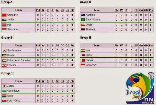 Hasil Pertandingan Final Piala Dunia 2014 Brazil dan