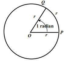 sudut dalam radian