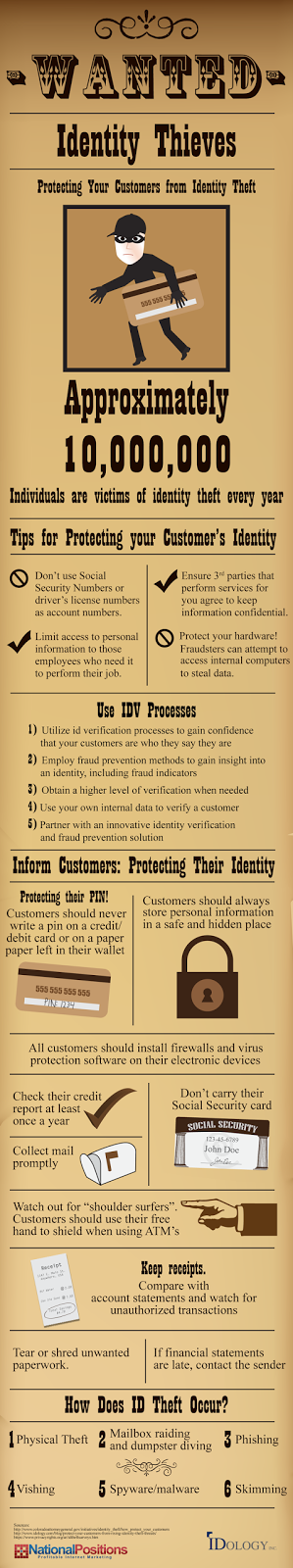 Protect Your Customers' Identifying Information