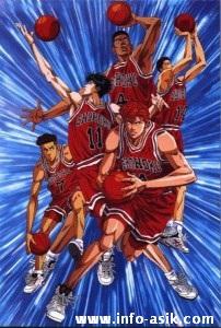 Sejarah Basket Secara Lengkap