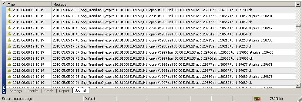 Forex 100k account