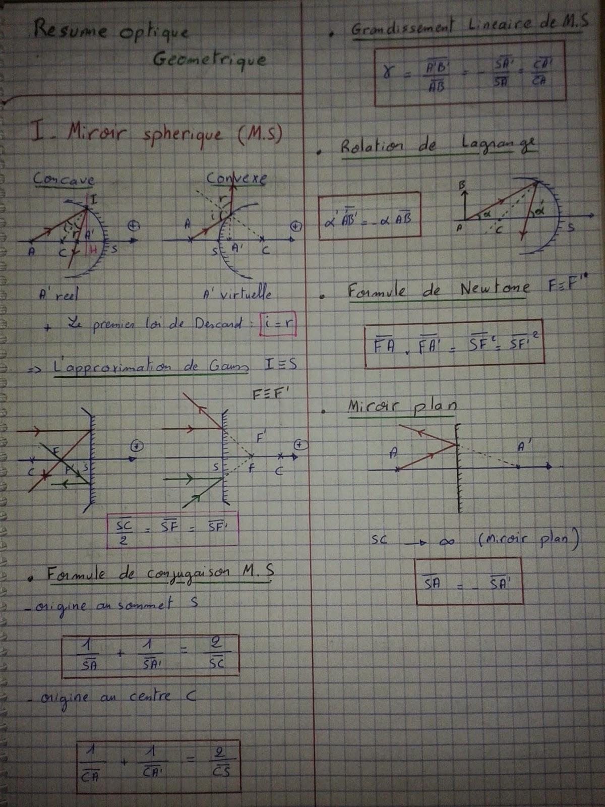 Optique geometrique exercices corrigés s1