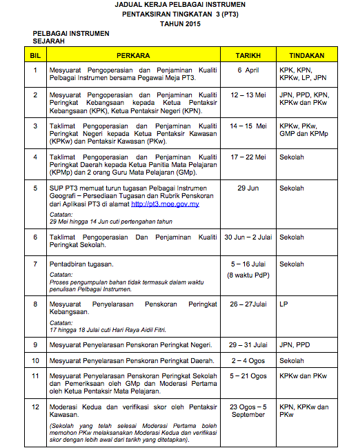 Jawapan Lengkap Sejarah Contoh Jadual Kerja Sejarah Pt3 2015