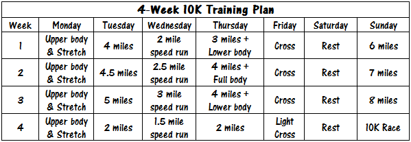 how to train for a 10k in 6 weeks