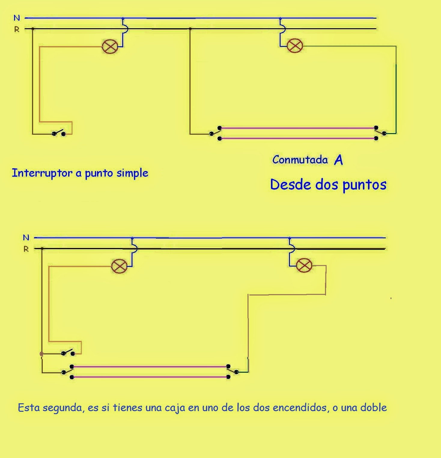 Circuito Electrico Simple : Interruptores y conmutadores esquemas electricos ~ angelatedo