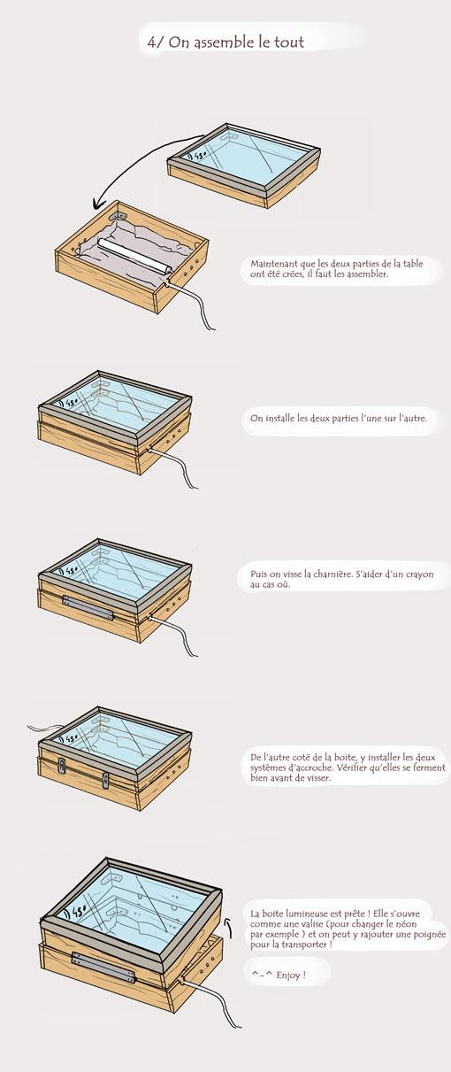 le blog de chane tutorial cr er sa table lumineuse pour les nuls. Black Bedroom Furniture Sets. Home Design Ideas
