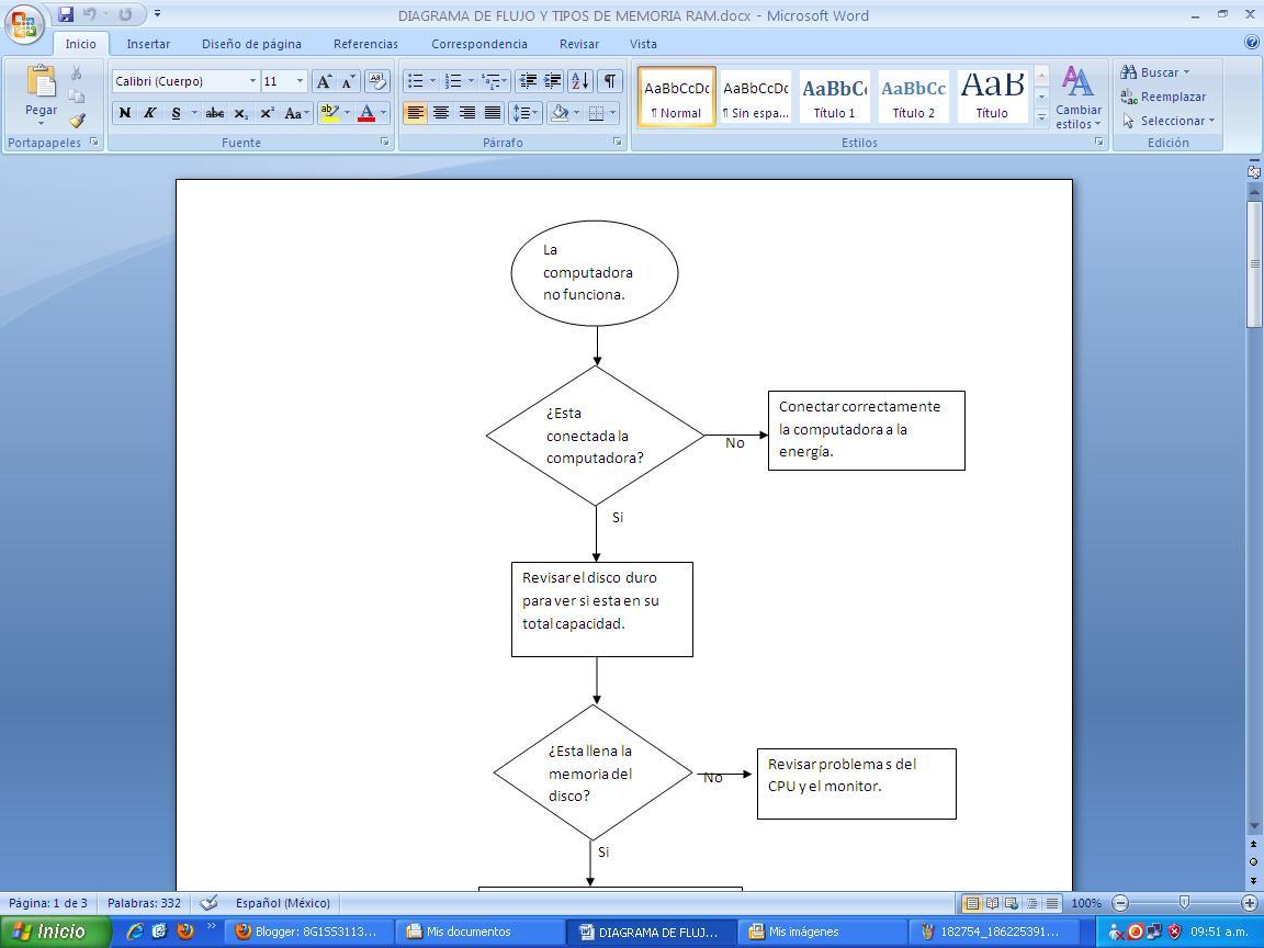 6g1ss3113 diagrama de flujo diagrama de flujo ccuart Images