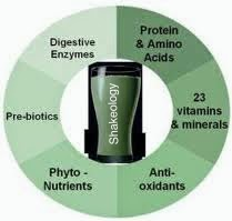 shakeology, why is shakeology good for you, is shakeology good for you, what is in shakeology, benefits of shakeology, how to get natural energy