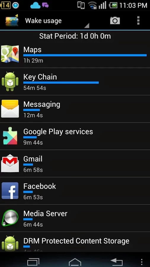Battery Stats Plus Pro v3.2.101