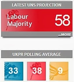 The Opinion polls 3 March 2014