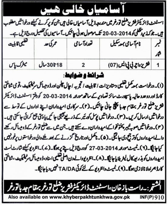 Jobs for Fisheries Watcher in Fisheries Department, Torghar