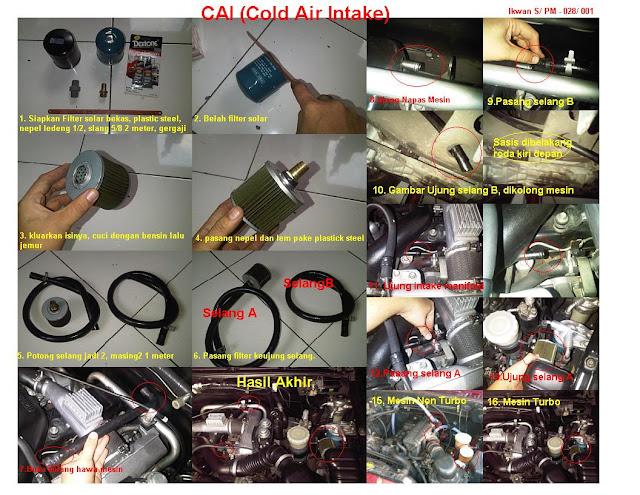 CAI bikinan sendiri ala Ikwan S PM-028 Mengunakan Filter Solar Bekas