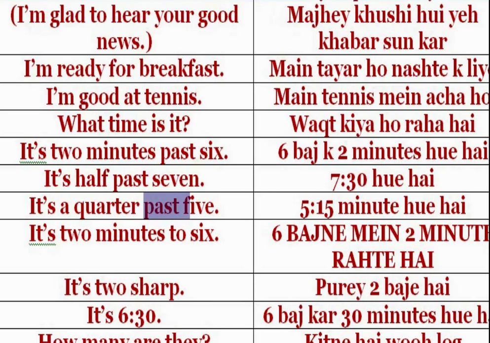 English!Urdu Language Class twenty Three