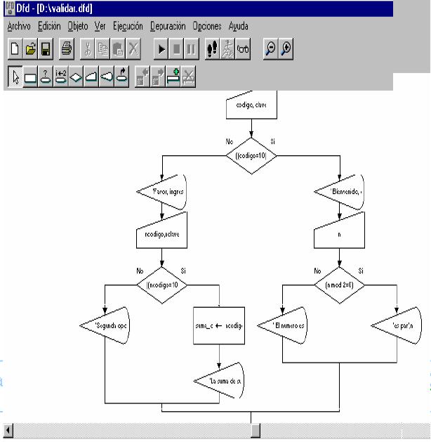Logica de programacion diagrama de flujos con dfd diseo del diagrama de flujo ccuart Gallery
