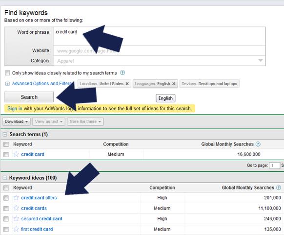 Cara mencari niche keyword