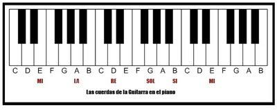 Como-afinar-una-guitarra-piano