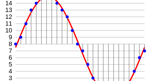 digital modulations using matlab pdf