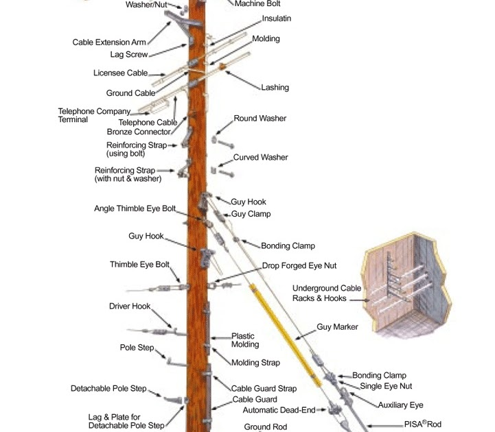 utility pole hardware diagrams trusted wiring diagram