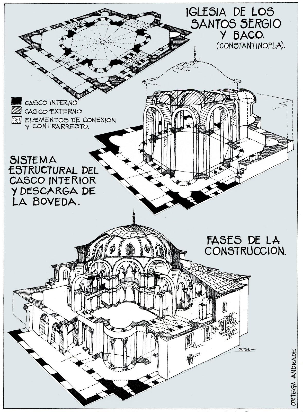 Historia de la arquitectura y el urbanismo i y ii for Plan de arquitectura