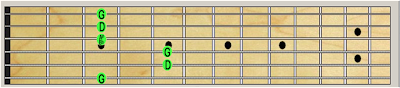 cord g minor
