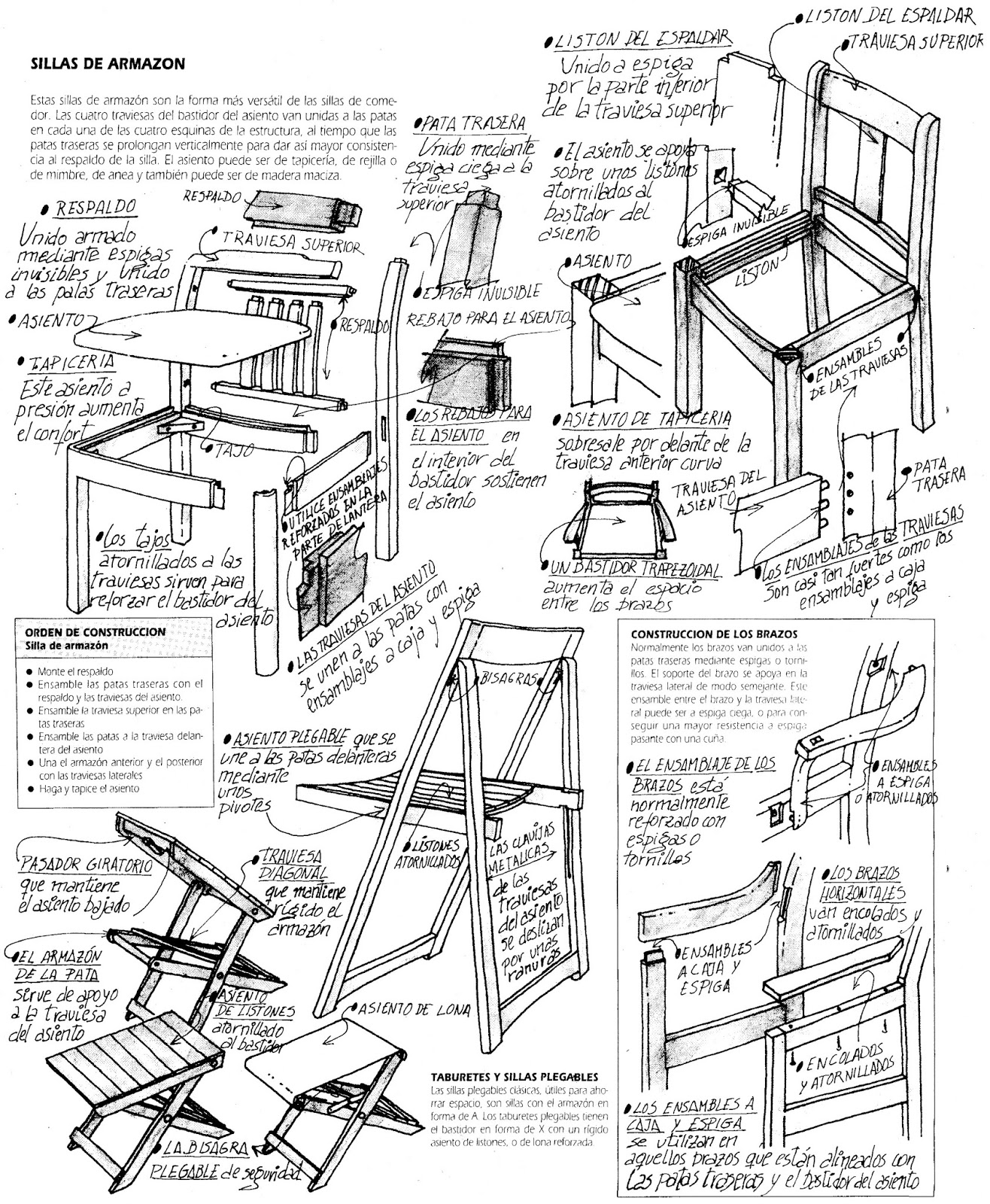 Ebanister a y carpinter a planos para construcci n de sillas for Planos de construccion