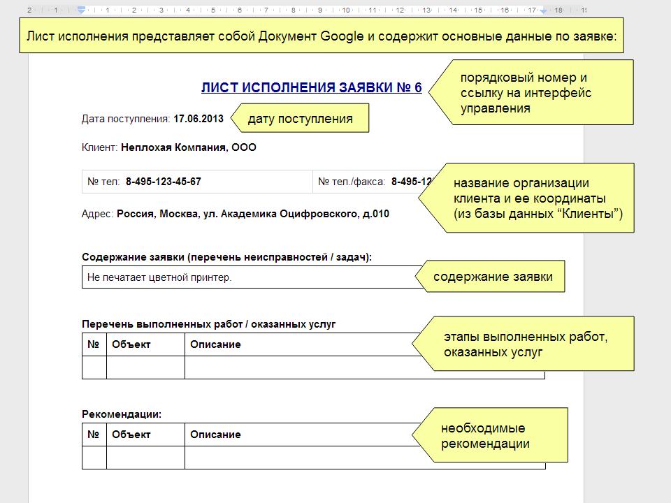 Система Управления Заявками: Лист исполнения заявки