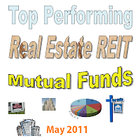Top Performer Real Estate REIT Equity Mutual Funds June 2011