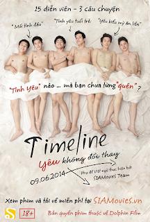 Yêu Không Đổi Thay - Timeline