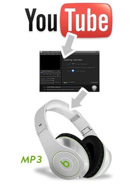 Cum se descarca muzica de pe YouTube !! - YouTube