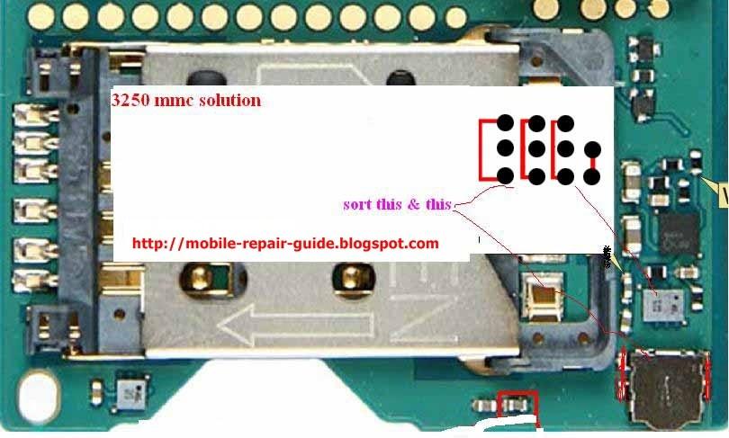 Nokia 3250 Mmc Corrupt Problem Picture Help