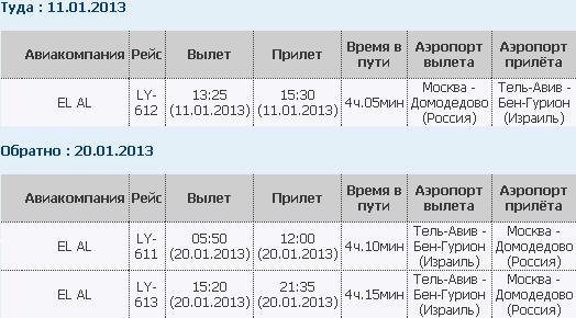 Авиабилеты Санкт-Петербург - Тель-Авив - Bravoavia