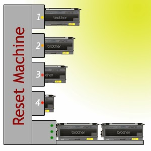 Four Ways To Do Brother MFC-9970CDW Toner Cartridge Reset