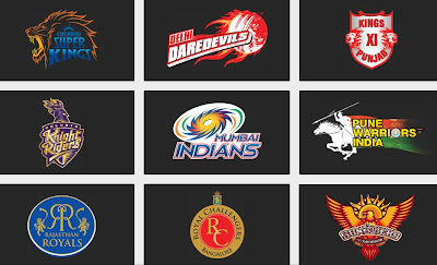 Pepsi IPL Teams