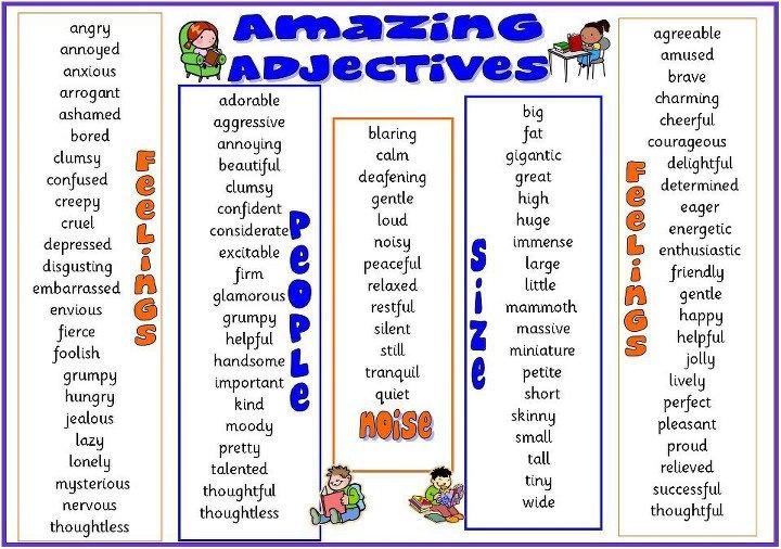 writing topics for intermediate level
