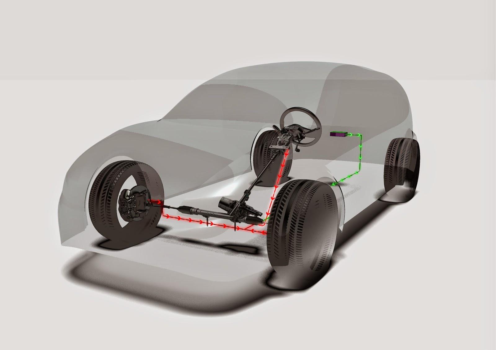 Tips Merawat Power Steering Mobil Agar Tidak Cepat Rusak