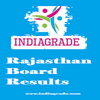 Rajasthan Board 12th Result 2015