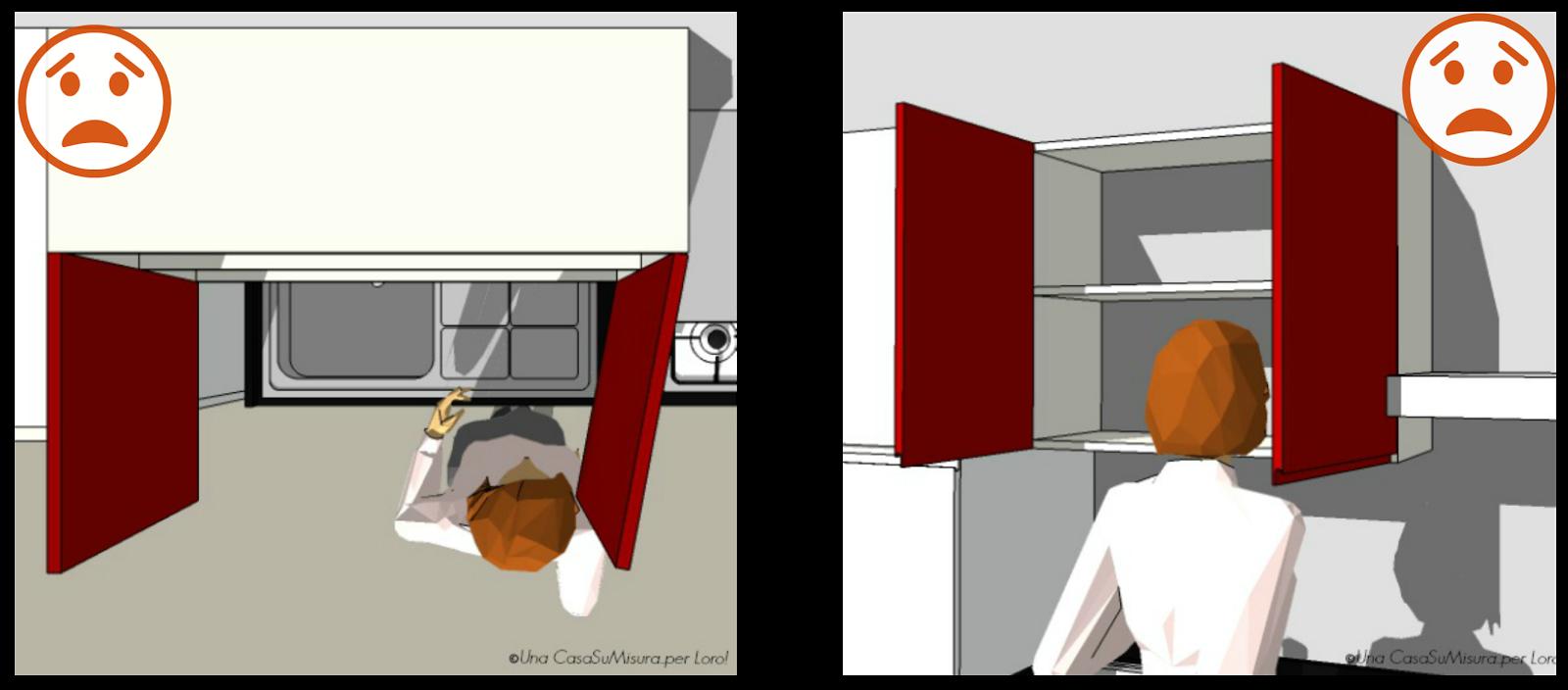Una casasumisura per loro una cucina funzionale - Altezze pensili cucina ...