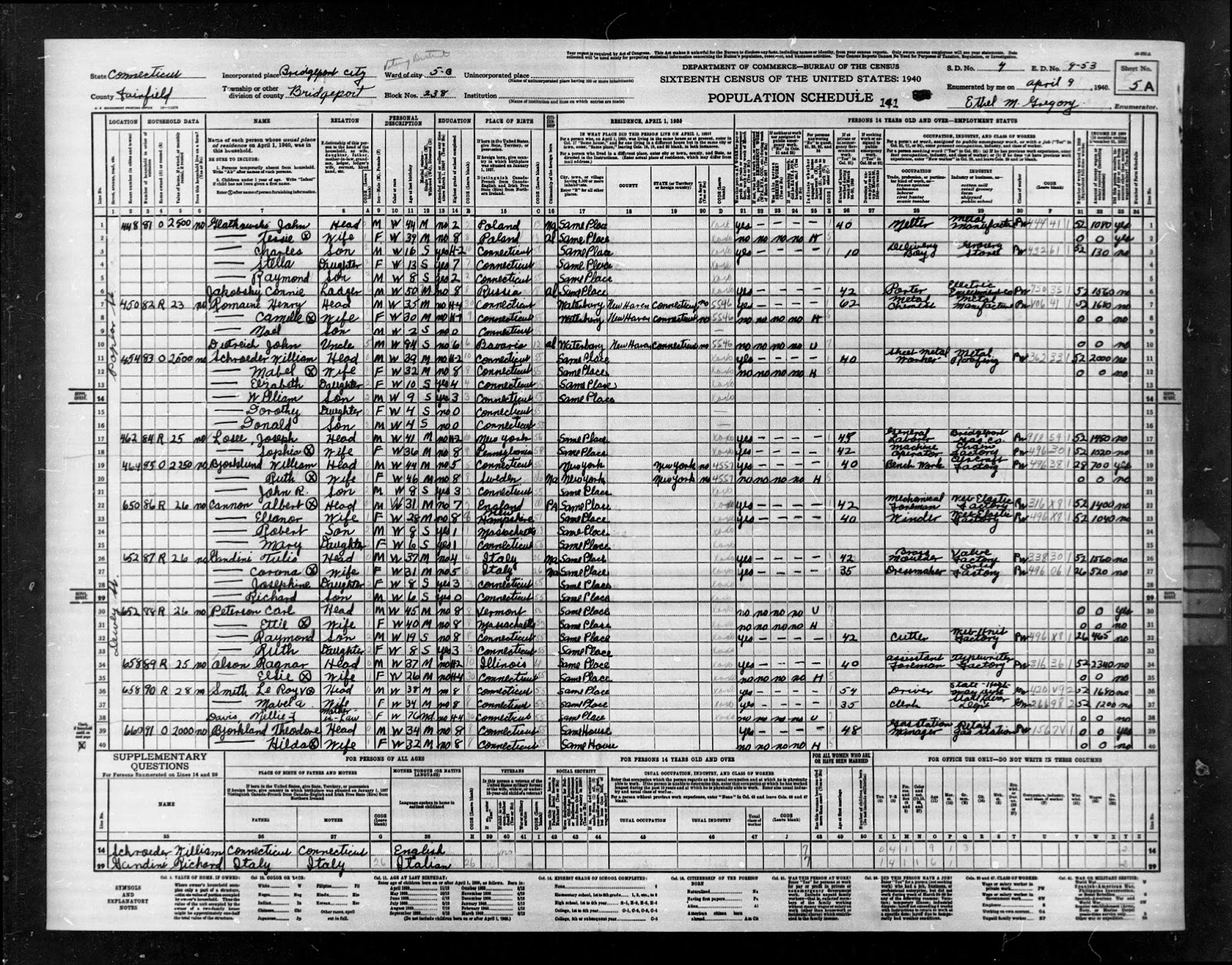 united states census 1940 index and images familysearch https familysearch org pal mm9 1 1 kwmf dgs accessed 21 mar 2014 joseph losee