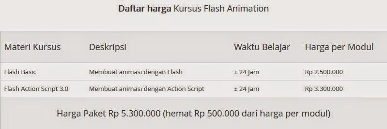 daftar harga kursus flash animation