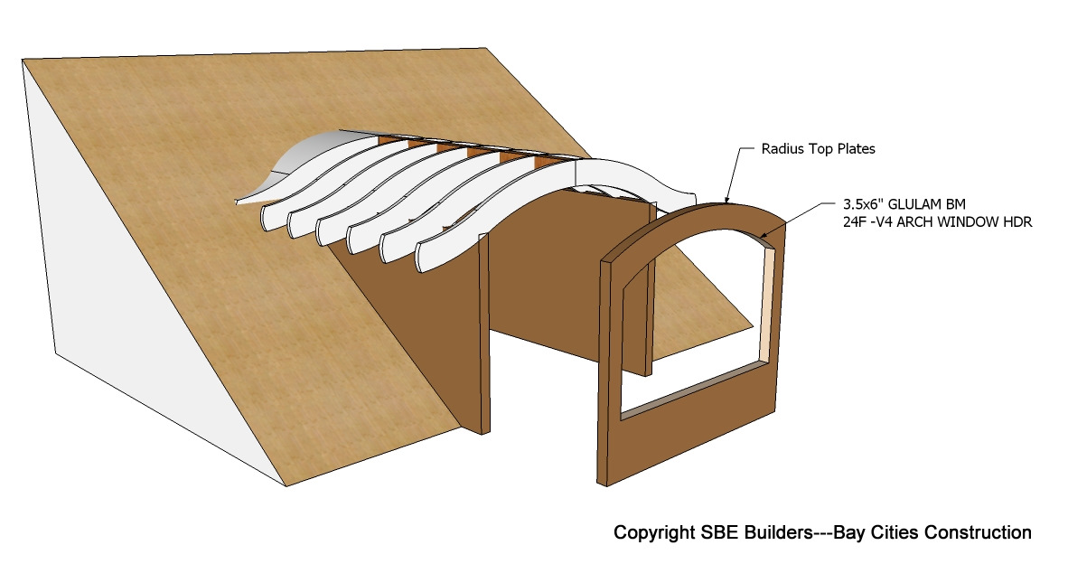 Roof framing geometry eyebrow barrel roof dormer for Barrel dormer