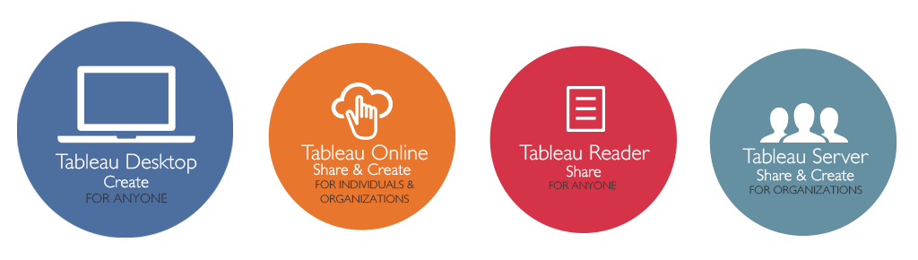 OUTLINE OF TABLEAU PRODUCTS ~ BFONGDATA